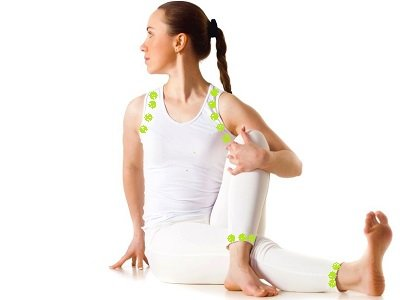 Seated Twist-yoga